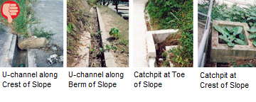 bad surface drainage measures